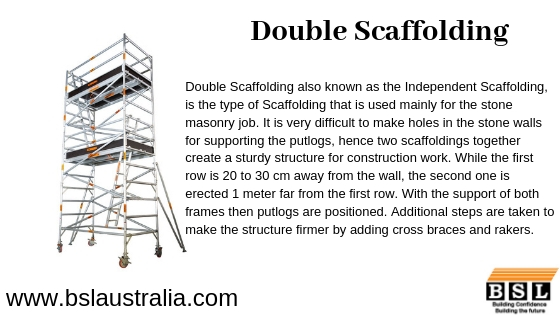 8 Types Of Scaffolding You Should Know About - BSL Australia
